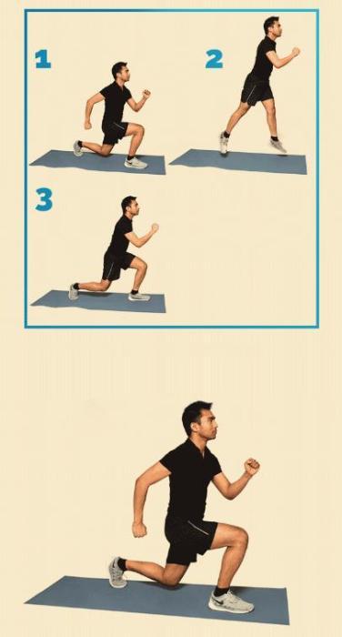 12 вправ, щоб привести себе у форму: Випад із стрибком Правильно Переднє коліно під кутом 90 °. Максимально глибокий випад, заднє