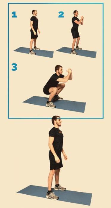 12 вправ, щоб привести себе у форму: Присідання Правильно Ноги на ширині плечей. Ступні можна трохи розгорнути для зручності руху.