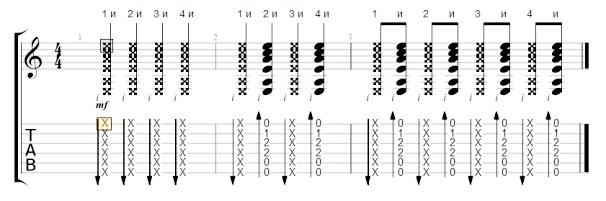 вправи для гітаристів