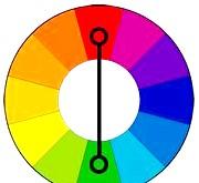 Як ідеально підібрати кольори в одязі ?: Комбінація 1: Два протилежних кольори (компліментарних). Природне природне поєднання: подивіться на грядку з полуницею. Живе і енергійне поєднання,