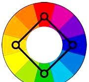 Як ідеально підібрати кольори в одязі ?: Комбінація 6: Квадратна схема дуже схожа на прямокутну. Але всі кольори в ній рівновіддалені, а значить тут немає двох