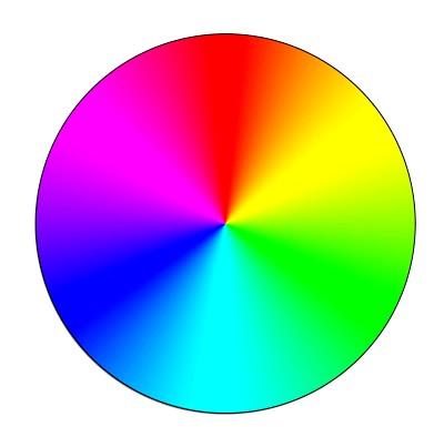 Як ідеально підібрати кольори в одязі ?: З цього колірному колі можна вибрати поєднання навіть найтонших відтінків.