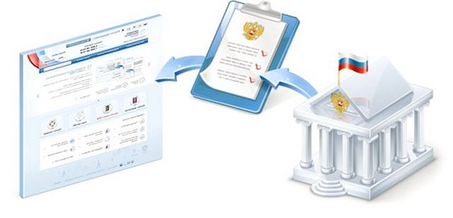 Як подати на розлучення через інтернет на сайті надання держпослуг?