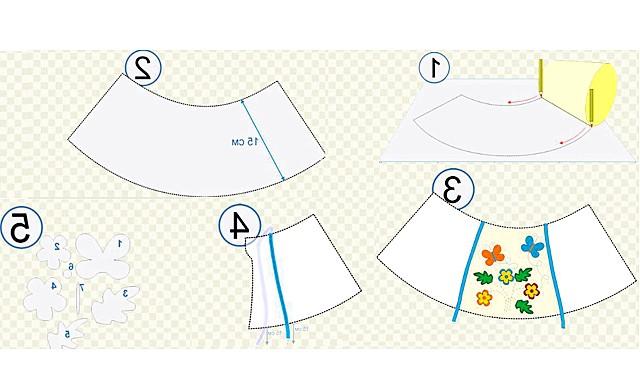 Гарний абажур в дитячу своїми руками: Далі вирізається форма і прикладається до абажуру. Вона повинна обернути його повністю. Також не варто забувати про припуски на шви,