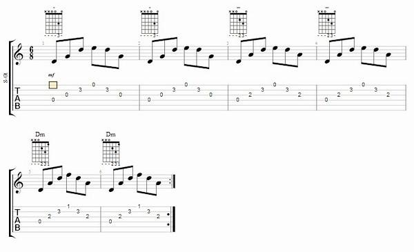 акорд ре мінор на гітарі
