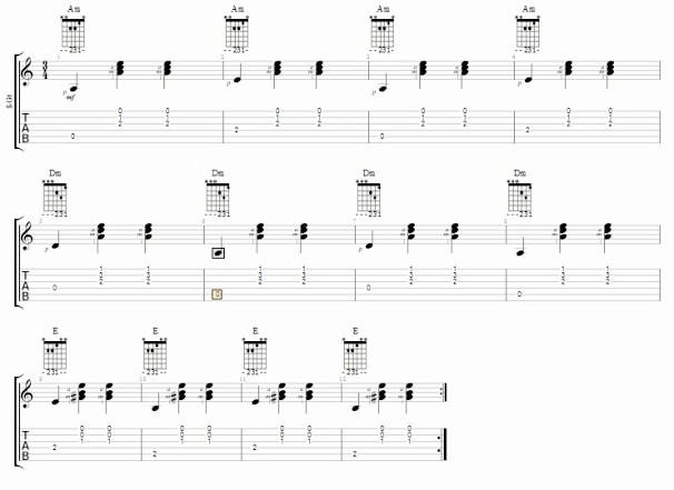 гра вальсу на гітарі