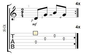 просте арпеджіо на гітарі