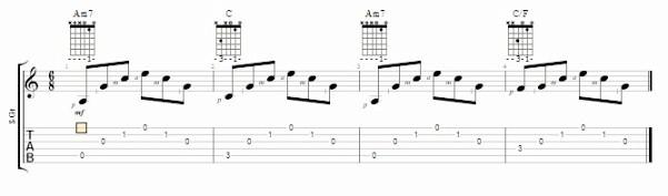 гра акордів перебором