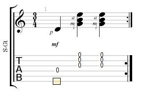як грати вальсовий акомпанемент на гітарі